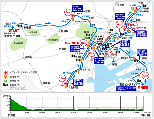 東京マラソンマップ2.jpg